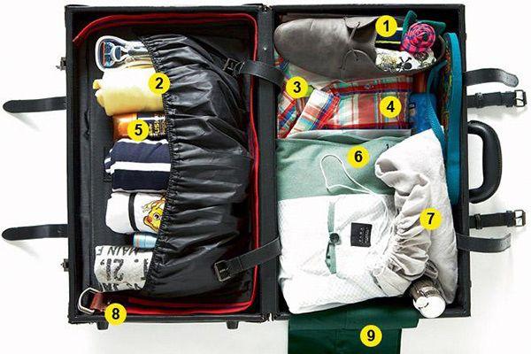 способи зібрати валізу